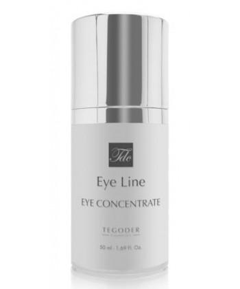 Tegoder Koncentrat kolagenowy pod oczy EYE CONCENTRATE 50ml