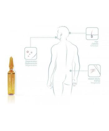 D-panthenol w ampułkach skutecznie nawilża skórę i łagodzi podrażnienia