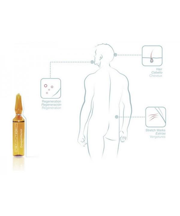 Aktywny koncentrat z witaminą B5 powinno się wprowadzać przy użyciu urządzeń do mikronakłuwania skóry - Derma Rollerów lub Derma Penów