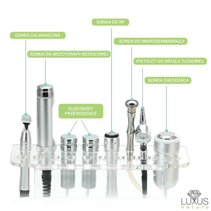 Urządzenie posiada głowice z funkcją mezoterapii bezigłowej, mikrodermbrazji diamentowej i infuzji tlenowej