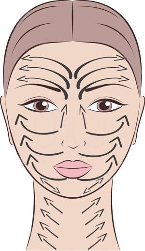 Podczas zabiegu można dostosować intensywność nacisku masażu