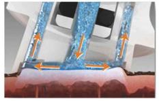 Oczyszczanie wodorowe wspomaga i wzmacnia efekty zabiegów medycyny estetycznej